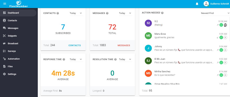WhatsApp Business Multiagente dashboard