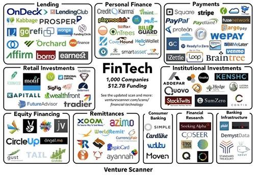 compañías Fintech